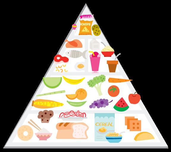 20 Διατροφή